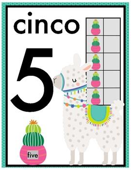 Llama Spanish Number Posters