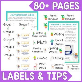 Llama Themed Classroom Labels