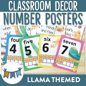 Llama Themed Number Posters