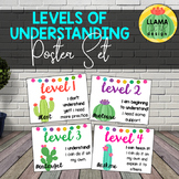 Llama and Cactus Levels of Understanding Printable Posters