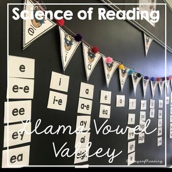 Llama themed classroom word wall and sound wall