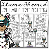 Six Syllable Types Definition Poster for the Llama Themed Classroom