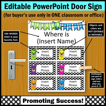 Llama Classroom Decor, Where Are We Door Sign EDITABLE, Counseling Office
