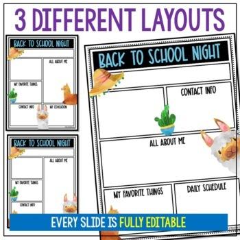 Llamas Meet the Teacher Newsletter Template EDITABLE