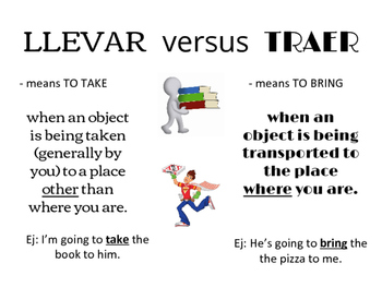 Llevar v Traer - the difference