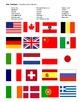 Länder und Sprachen