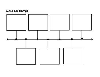 Líneas del Tiempo en español