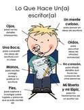 Lo Que Hace Un(a) Escritor/ What a writer does in-SP