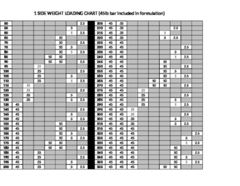 Loading Chart - Max up to 685lbs