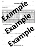 Loan Amortization Schedule Notes