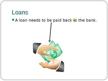 Loan PowerPoint- High School Special Education