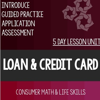 Loan and Credit Card Bundle- High School Special Education