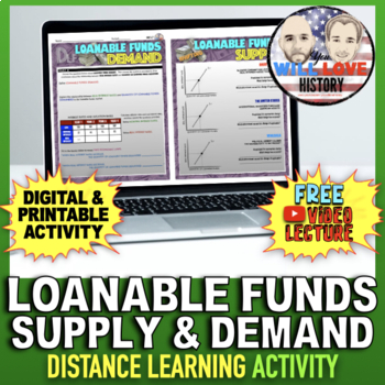 Loanable Funds Supply and Demand Activity