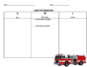 Fire Dept KWL Chart