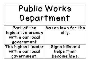 Local Government Leaders Roles and Responsibilities 3.C&G.1.2 3.C&G.1.3