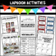 Local Government Interactive Lapbook