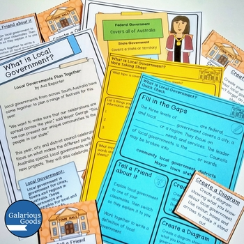 Local Government Mini Unit Bundle (Year 4 HASS)