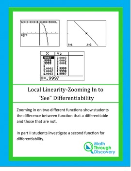 "Calculus:  Local Linearity-Zooming In to ""See"" Differentiability"
