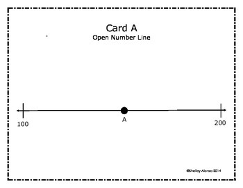 Locate a Point and Open Number Line Activities & Formative Assessment