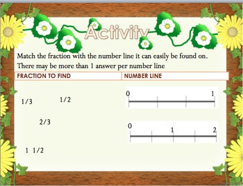 Locating Fractions and Decimals on a Number Line