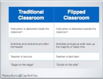 Locating Materials for Your Flipped Classroom! Presentation w/ Notes