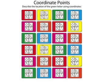 Locating Points on the Coordinate Plane