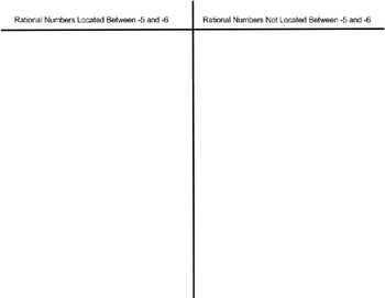 Locating rational numbers