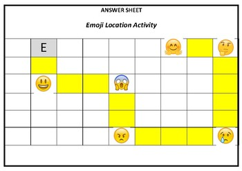 Location Activity- Emoji themed (New Listing)