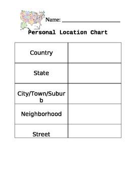 Location Chart (Free)