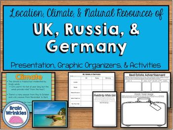 Location, Climate, & Natural Resources of UK, Italy, Germa