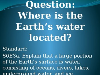 Location Of Water