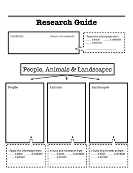 Location Research Guide Template
