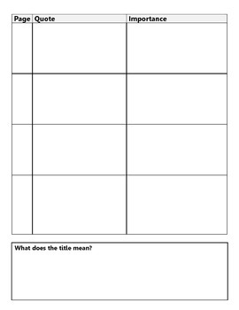Close Reading: Active reading Strategies Graphic Organizer