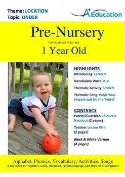 Location - Under : Letter K : Kiss - Pre-Nursery (1 year old)