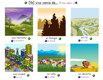 Locations in Spanish