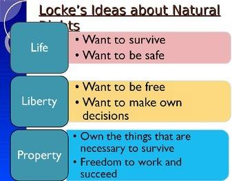Locke - Natural Rights - PPT