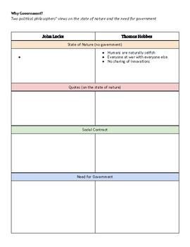 Locke vs. Hobbes (Graphic Organizer)