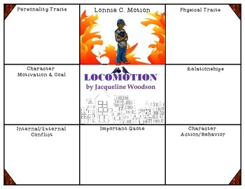 Locomotion by Jaqueline Woodson Character Analysis Tri-Folds