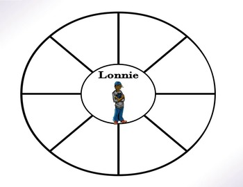 Locomotion by Jaqueline Woodson Circle Graphic Organizer Analysis Activity