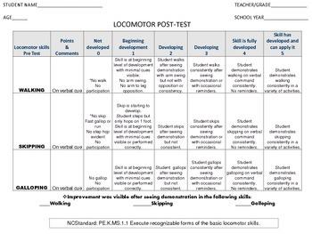 Locomotor Assessment