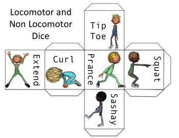 Fundamental Movement Game: Locomotor and Non Locomotor Movement Dice
