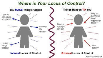 locus of control poster by ms janzyb teachers pay teachers. Black Bedroom Furniture Sets. Home Design Ideas