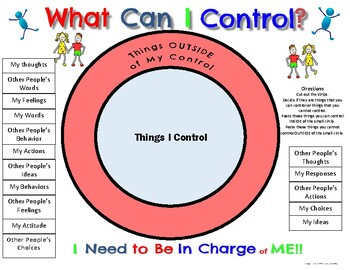 Locus of Self Control WORKSHEET *NOT A LESSON!  PBIS SEL Character Ed