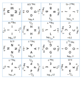 Logarithm Evaluation Puzzle