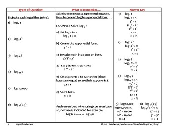Logarithm Review Packet