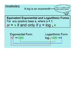 Logarithmic Functions SmartBoard Lesson