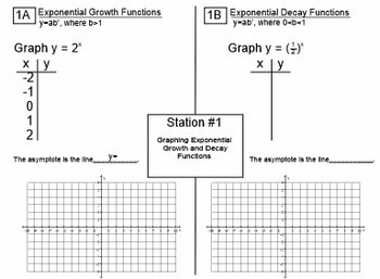 logarithmic and exponential functions stations graphing review practice logs. Black Bedroom Furniture Sets. Home Design Ideas