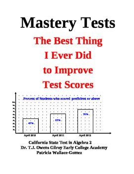 Logarithms, Conics, Graphing and more-- Mastery Tests -- Set 2