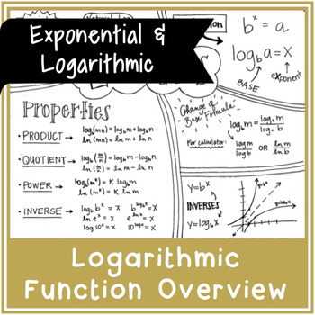 Logarithmic Function Overview | Doodle Notes + BLANK VERSION