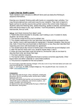 Logic LineUp: Earth Layers (Crust, Mantle, Outer Core, Inner Core)